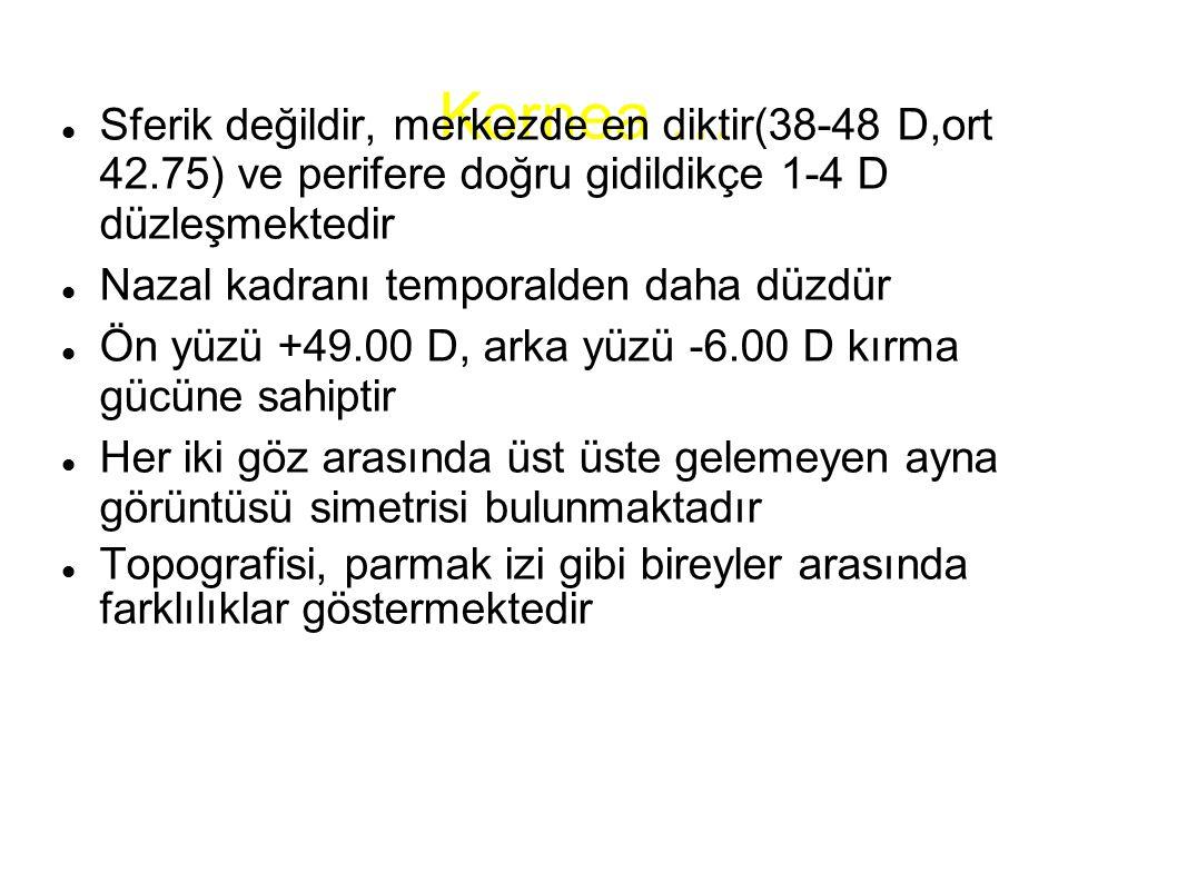 Kornea … Sferik değildir, merkezde en diktir(38-48 D,ort 42.75) ve perifere doğru gidildikçe 1-4 D düzleşmektedir.
