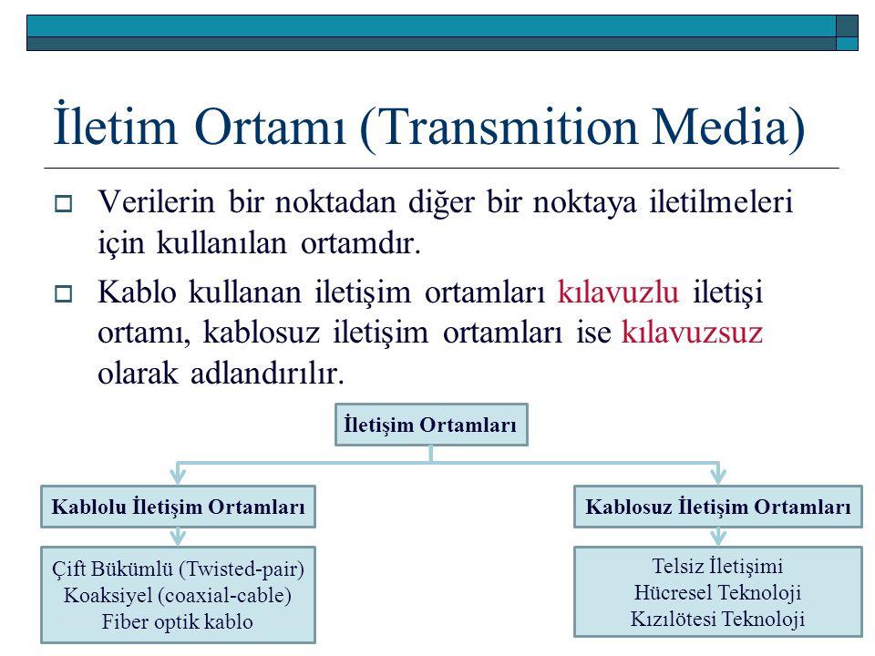 İletim Ortamı (Transmition Media)