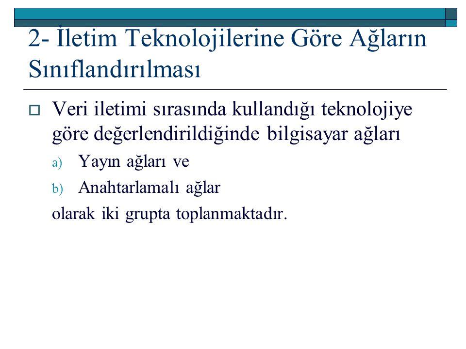 2- İletim Teknolojilerine Göre Ağların Sınıflandırılması