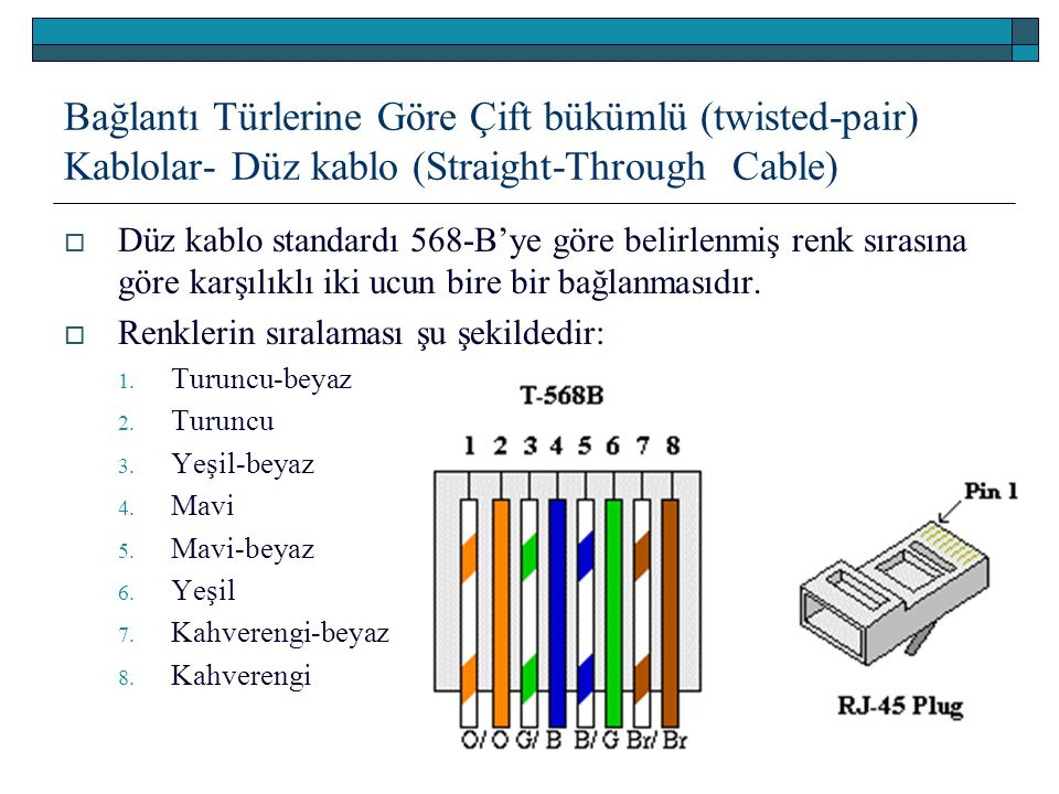 Bağlantı Türlerine Göre Çift bükümlü (twisted-pair) Kablolar- Düz kablo (Straight-Through Cable)