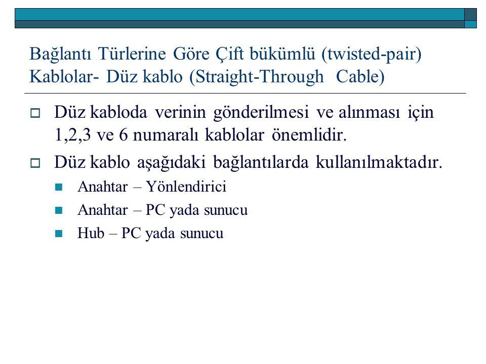 Düz kablo aşağıdaki bağlantılarda kullanılmaktadır.