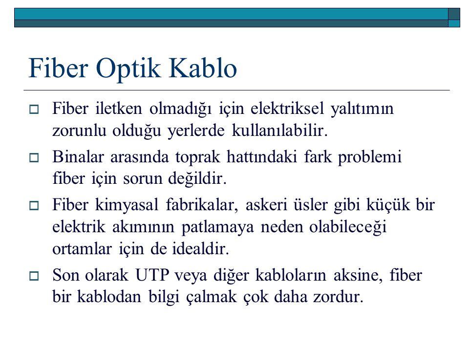 Fiber Optik Kablo Fiber iletken olmadığı için elektriksel yalıtımın zorunlu olduğu yerlerde kullanılabilir.