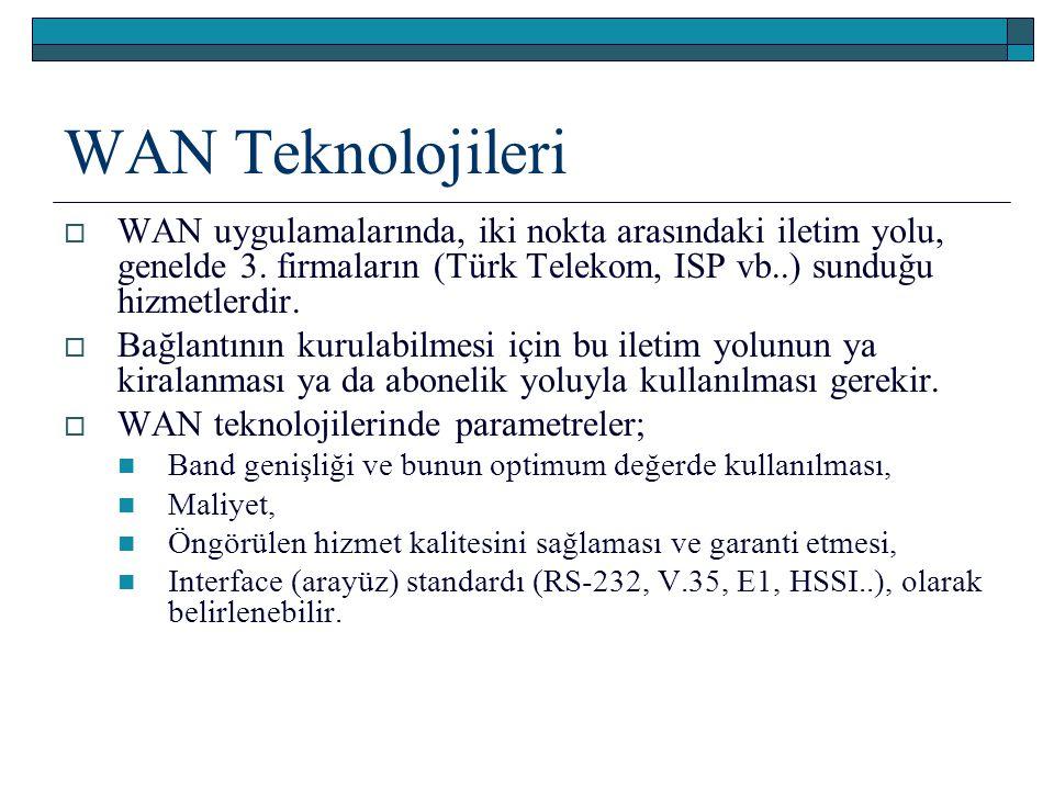 WAN Teknolojileri WAN uygulamalarında, iki nokta arasındaki iletim yolu, genelde 3. firmaların (Türk Telekom, ISP vb..) sunduğu hizmetlerdir.
