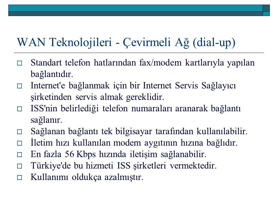 WAN Teknolojileri - Çevirmeli Ağ (dial-up)