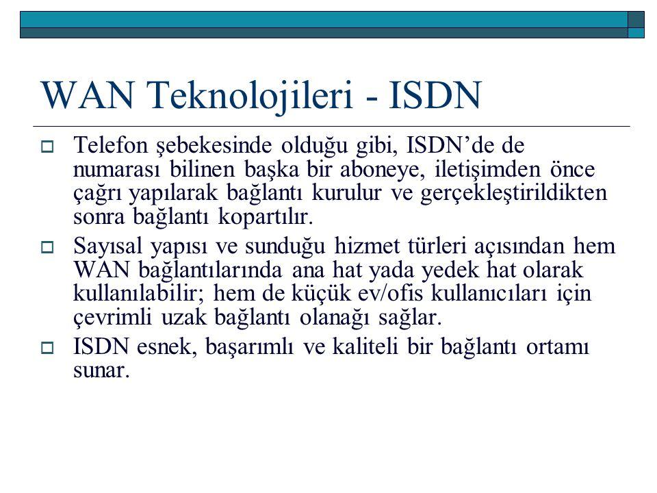 WAN Teknolojileri - ISDN