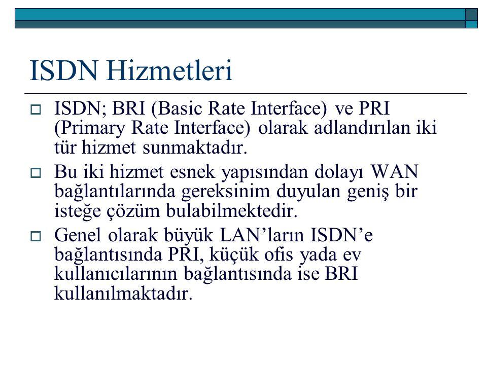 ISDN Hizmetleri ISDN; BRI (Basic Rate Interface) ve PRI (Primary Rate Interface) olarak adlandırılan iki tür hizmet sunmaktadır.