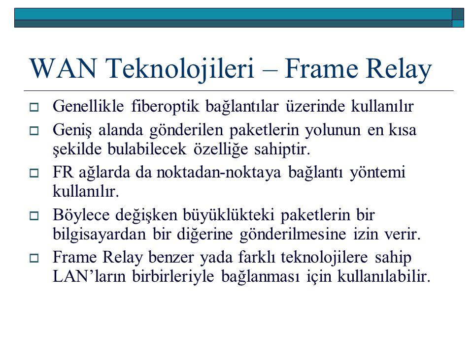 WAN Teknolojileri – Frame Relay