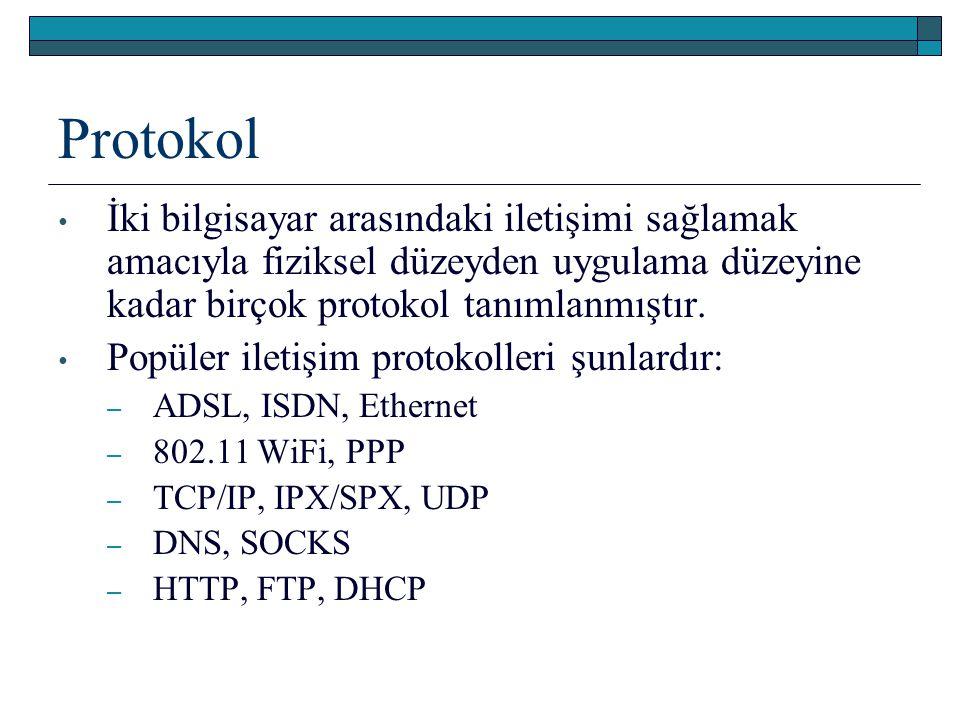 Protokol İki bilgisayar arasındaki iletişimi sağlamak amacıyla fiziksel düzeyden uygulama düzeyine kadar birçok protokol tanımlanmıştır.