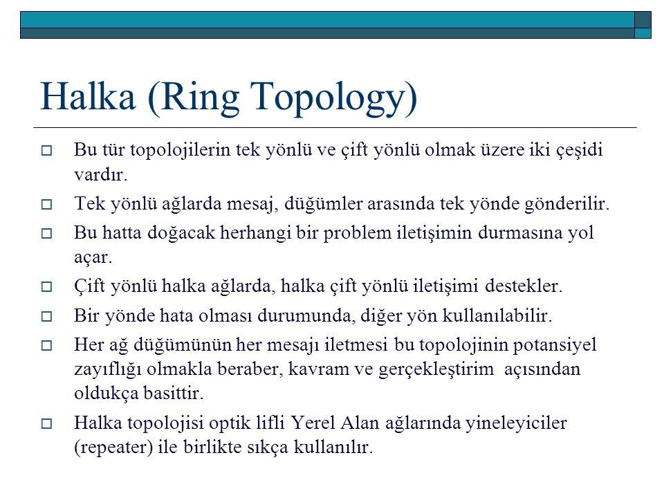 Halka (Ring Topology) Bu tür topolojilerin tek yönlü ve çift yönlü olmak üzere iki çeşidi vardır.