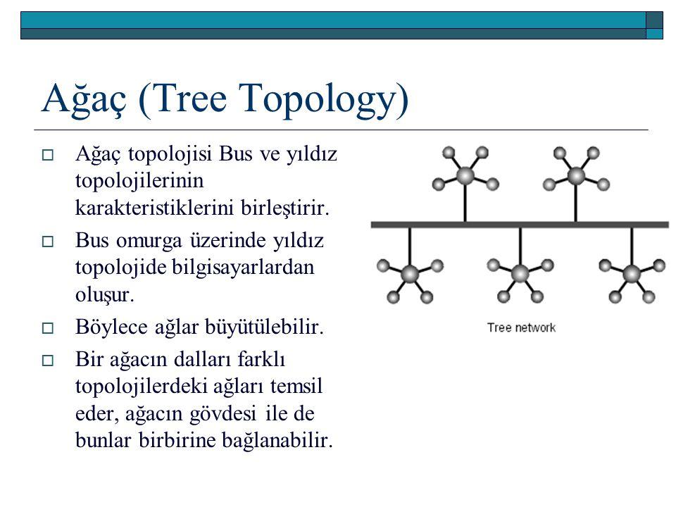 Ağaç (Tree Topology) Ağaç topolojisi Bus ve yıldız topolojilerinin karakteristiklerini birleştirir.