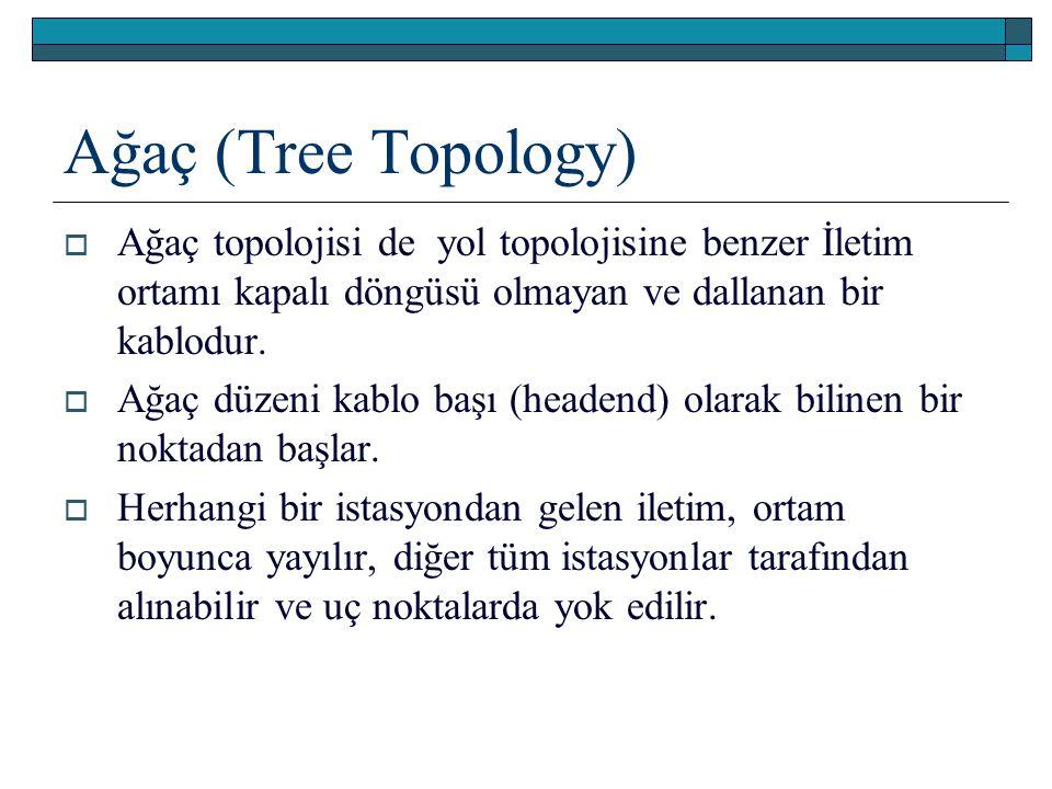 Ağaç (Tree Topology) Ağaç topolojisi de yol topolojisine benzer İletim ortamı kapalı döngüsü olmayan ve dallanan bir kablodur.