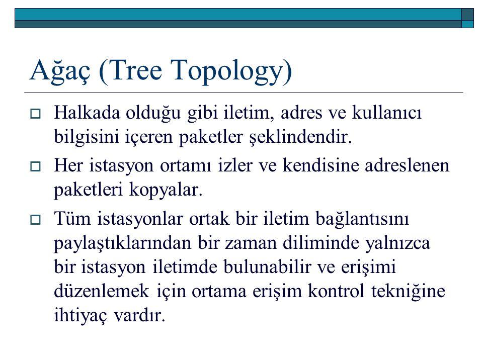 Ağaç (Tree Topology) Halkada olduğu gibi iletim, adres ve kullanıcı bilgisini içeren paketler şeklindendir.