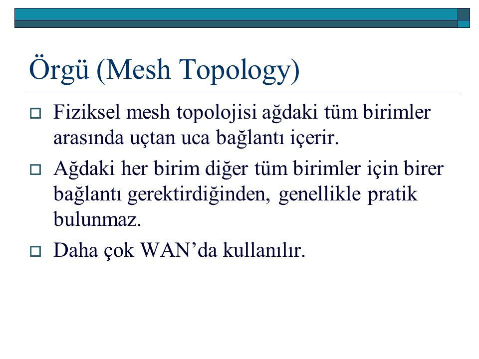 Örgü (Mesh Topology) Fiziksel mesh topolojisi ağdaki tüm birimler arasında uçtan uca bağlantı içerir.