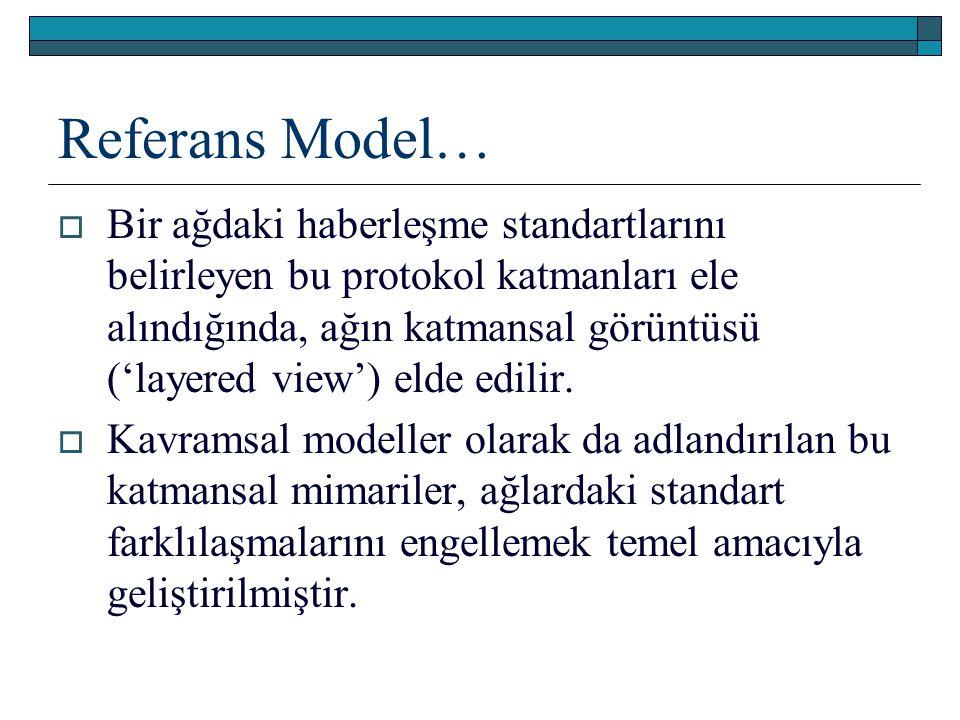 Referans Model…