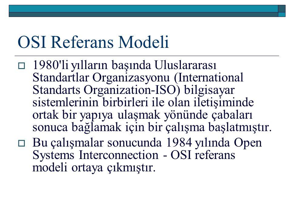 OSI Referans Modeli