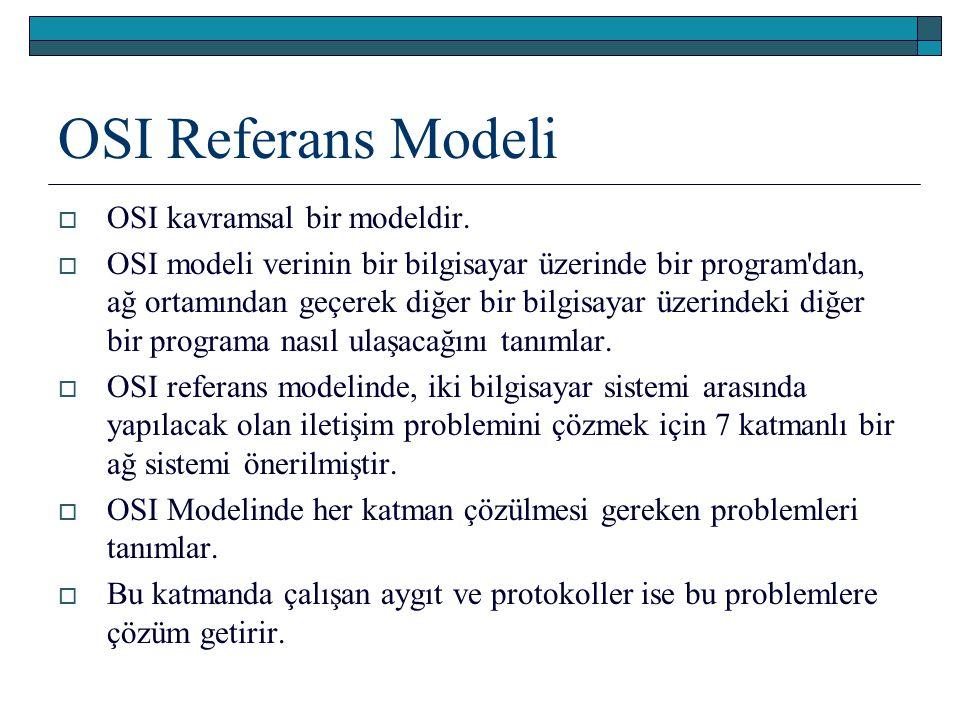 OSI Referans Modeli OSI kavramsal bir modeldir.