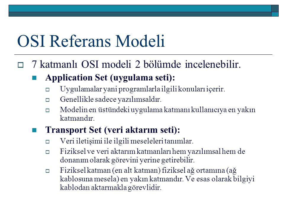 OSI Referans Modeli 7 katmanlı OSI modeli 2 bölümde incelenebilir.