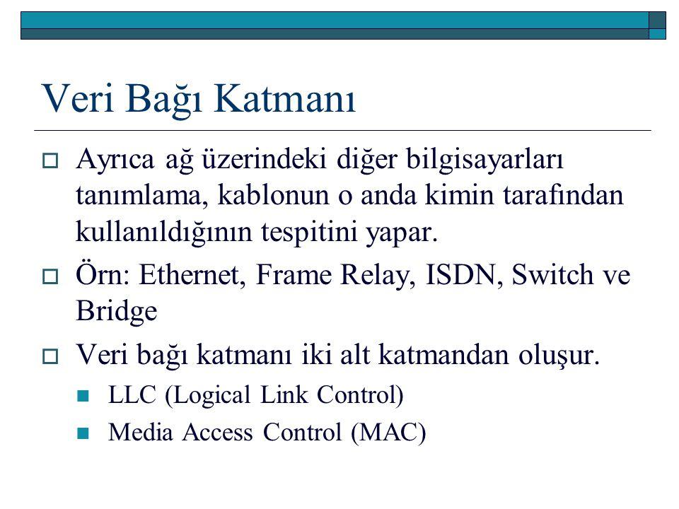Veri Bağı Katmanı Ayrıca ağ üzerindeki diğer bilgisayarları tanımlama, kablonun o anda kimin tarafından kullanıldığının tespitini yapar.