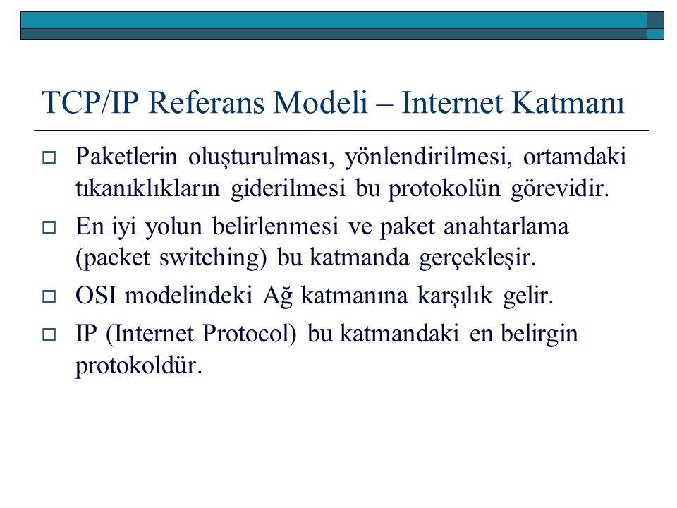 TCP/IP Referans Modeli – Internet Katmanı