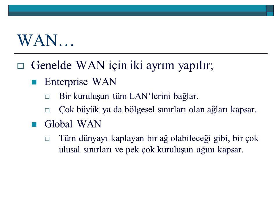 WAN… Genelde WAN için iki ayrım yapılır; Enterprise WAN Global WAN
