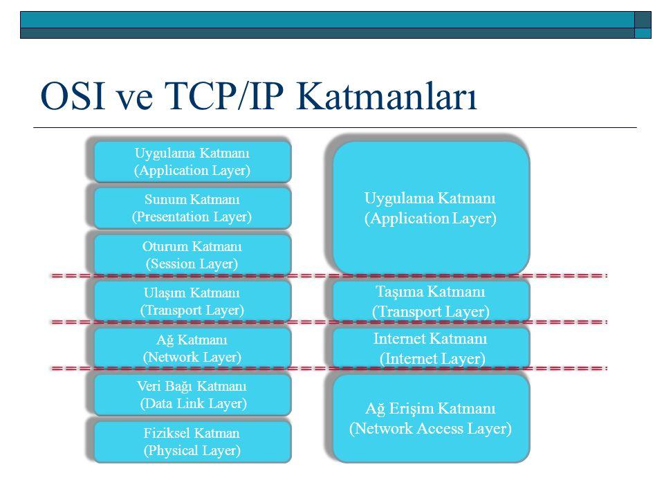 OSI ve TCP/IP Katmanları