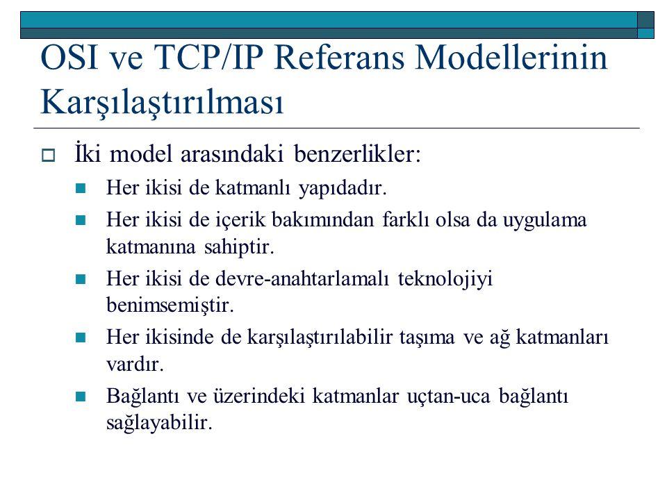 OSI ve TCP/IP Referans Modellerinin Karşılaştırılması