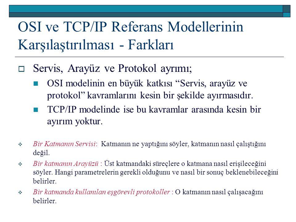 OSI ve TCP/IP Referans Modellerinin Karşılaştırılması - Farkları