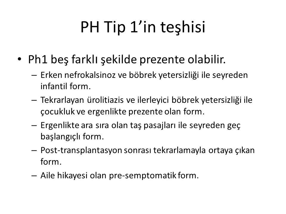 PH Tip 1'in teşhisi Ph1 beş farklı şekilde prezente olabilir.