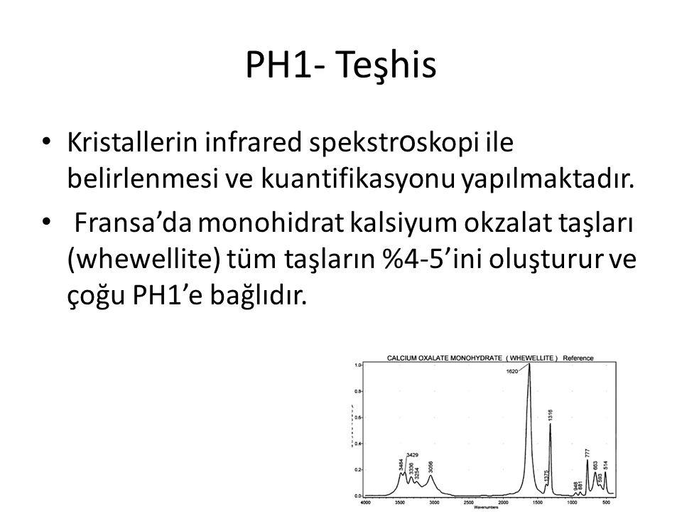 PH1- Teşhis Kristallerin infrared spekstroskopi ile belirlenmesi ve kuantifikasyonu yapılmaktadır.