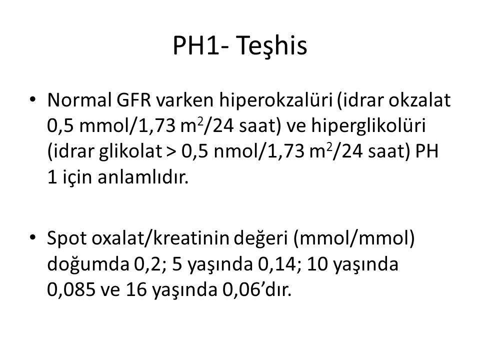 PH1- Teşhis