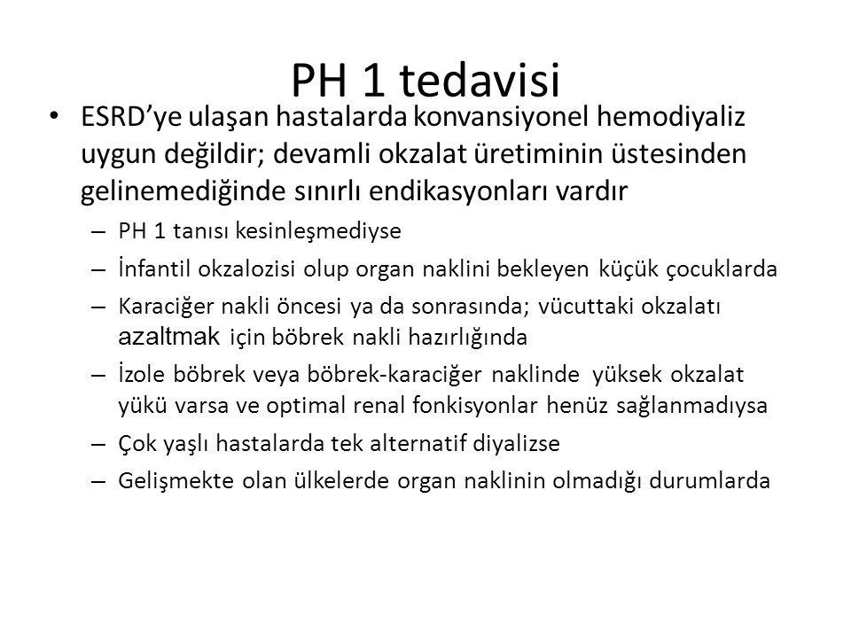 PH 1 tedavisi