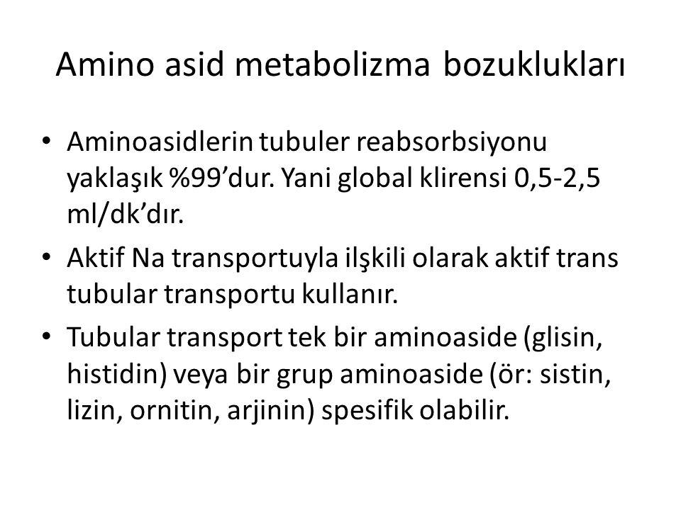 Amino asid metabolizma bozuklukları