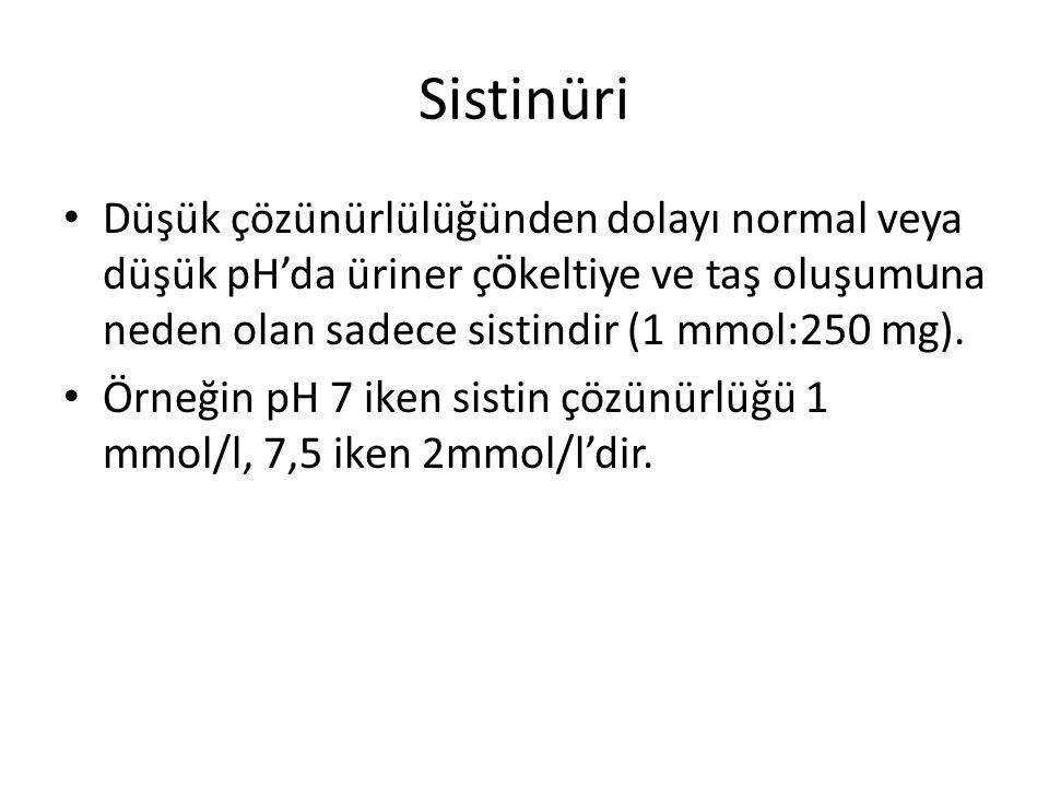 Sistinüri Düşük çözünürlülüğünden dolayı normal veya düşük pH'da üriner çökeltiye ve taş oluşumuna neden olan sadece sistindir (1 mmol:250 mg).
