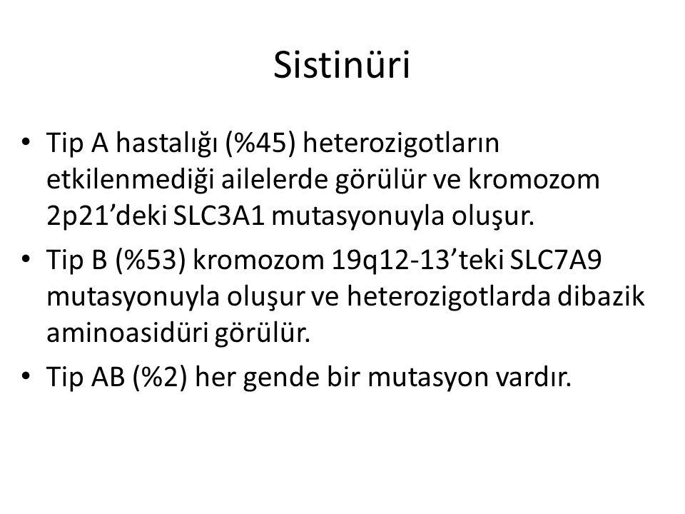 Sistinüri Tip A hastalığı (%45) heterozigotların etkilenmediği ailelerde görülür ve kromozom 2p21'deki SLC3A1 mutasyonuyla oluşur.