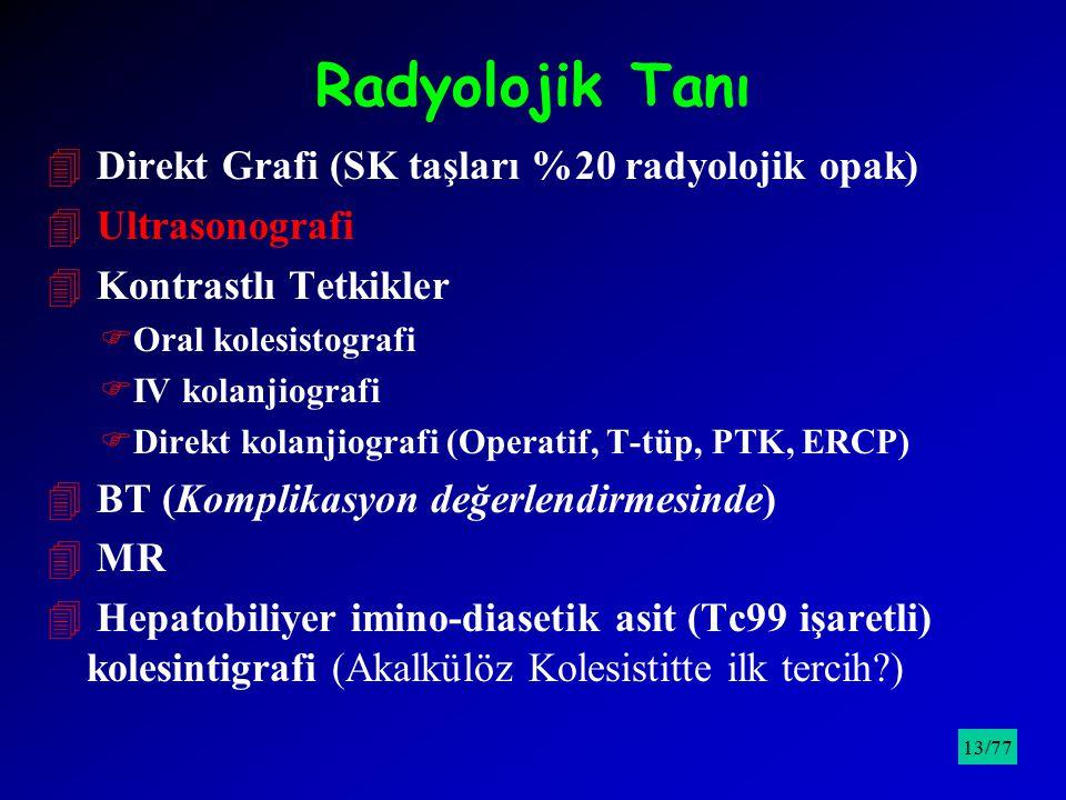 Radyolojik Tanı Direkt Grafi (SK taşları %20 radyolojik opak)
