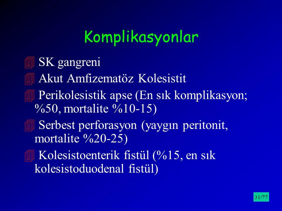 Komplikasyonlar SK gangreni Akut Amfizematöz Kolesistit