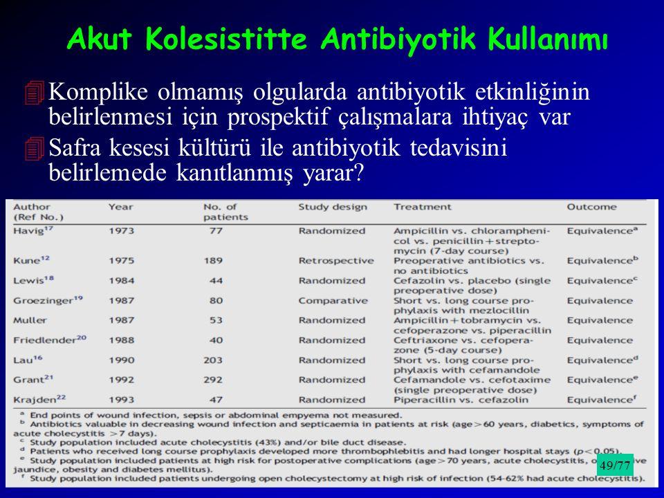 Akut Kolesistitte Antibiyotik Kullanımı