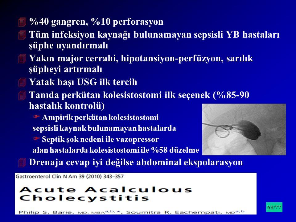 %40 gangren, %10 perforasyon