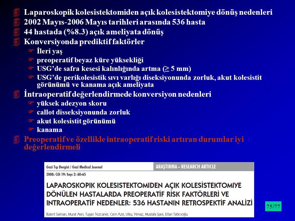 Laparoskopik kolesistektomiden açık kolesistektomiye dönüş nedenleri
