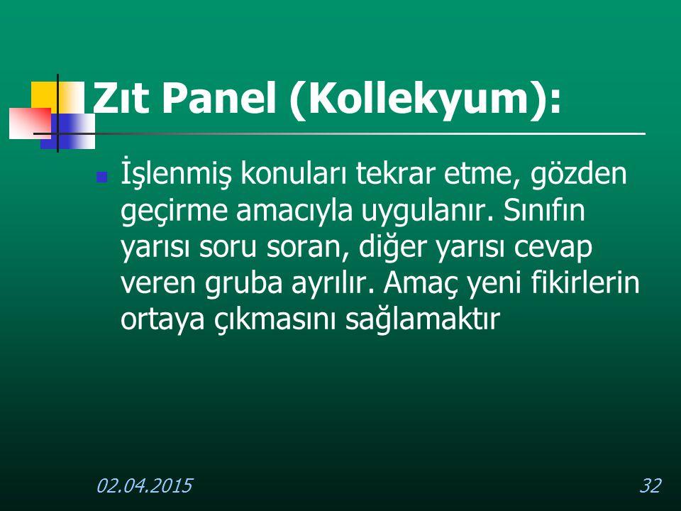 Zıt Panel (Kollekyum):