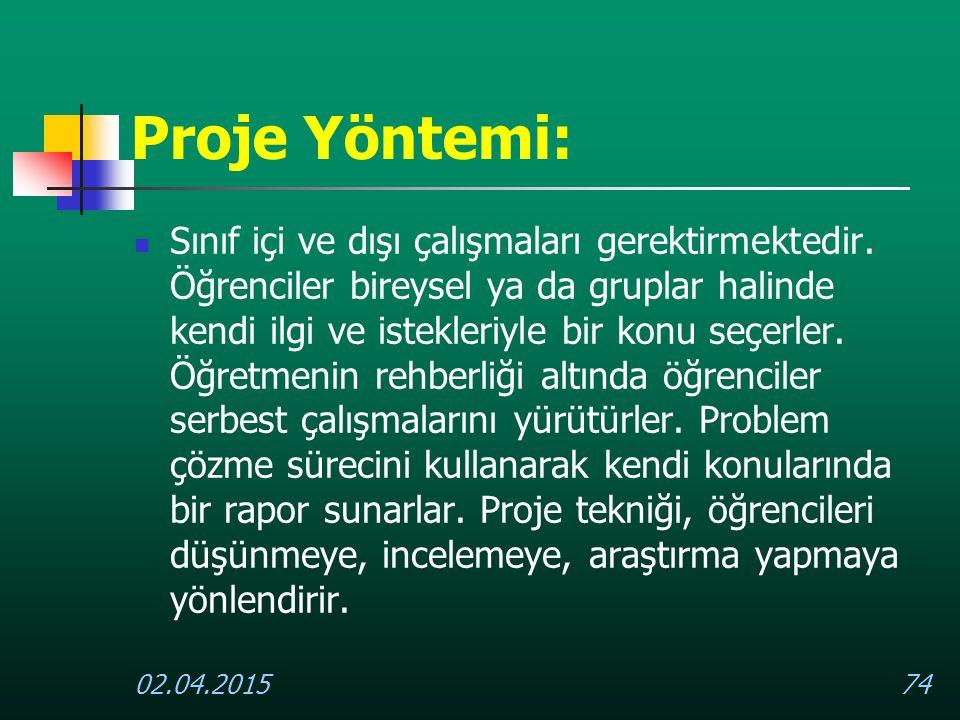 Proje Yöntemi: