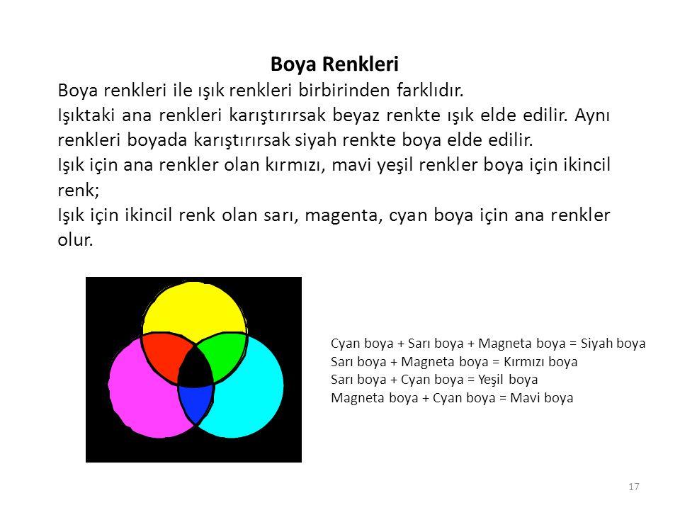 Boya Renkleri Boya renkleri ile ışık renkleri birbirinden farklıdır.