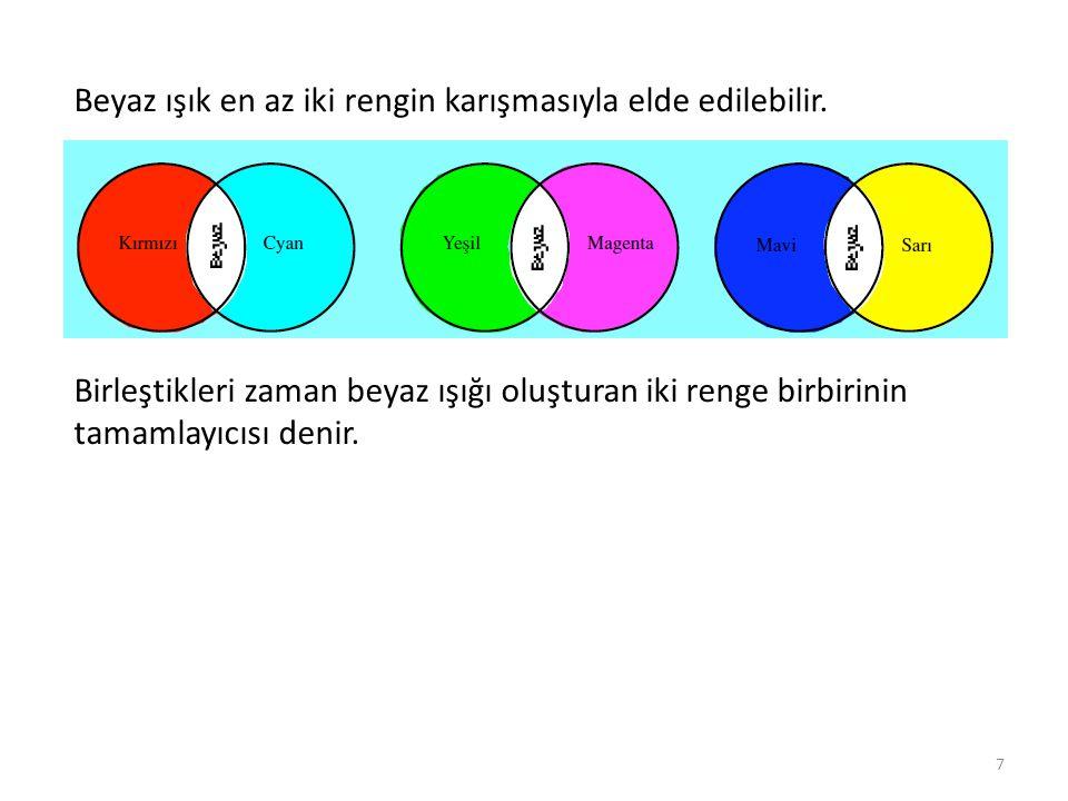 Beyaz ışık en az iki rengin karışmasıyla elde edilebilir.