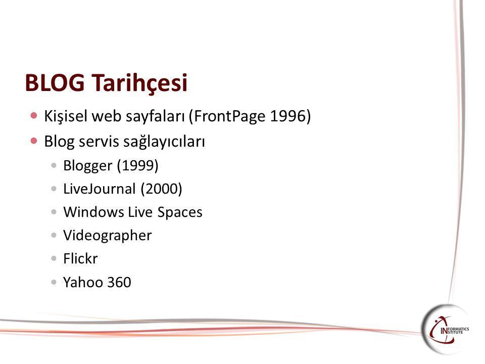 BLOG Tarihçesi Kişisel web sayfaları (FrontPage 1996)