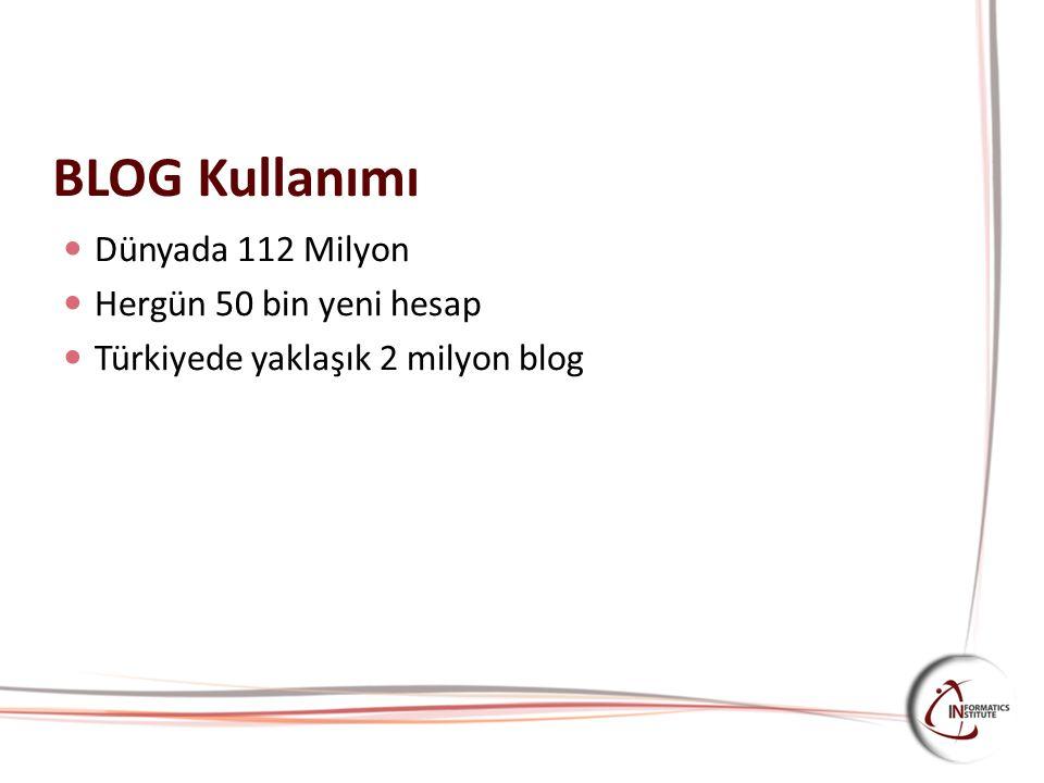 BLOG Kullanımı Dünyada 112 Milyon Hergün 50 bin yeni hesap