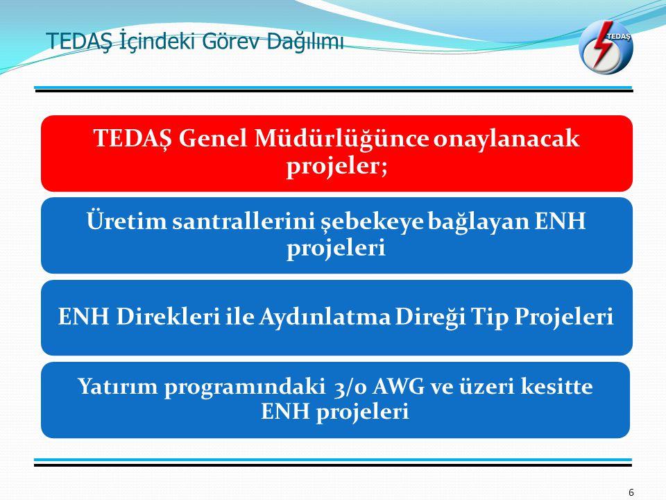 TEDAŞ Genel Müdürlüğünce onaylanacak projeler;