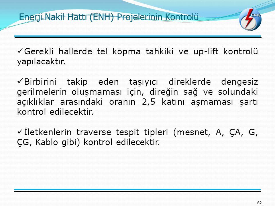 Enerji Nakil Hattı (ENH) Projelerinin Kontrolü
