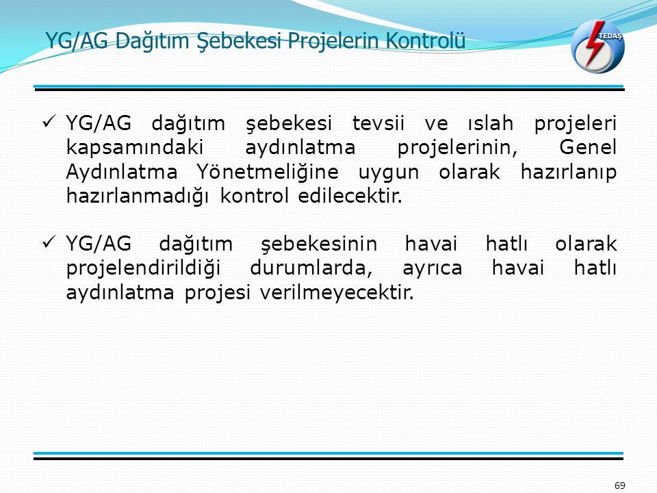 YG/AG Dağıtım Şebekesi Projelerin Kontrolü