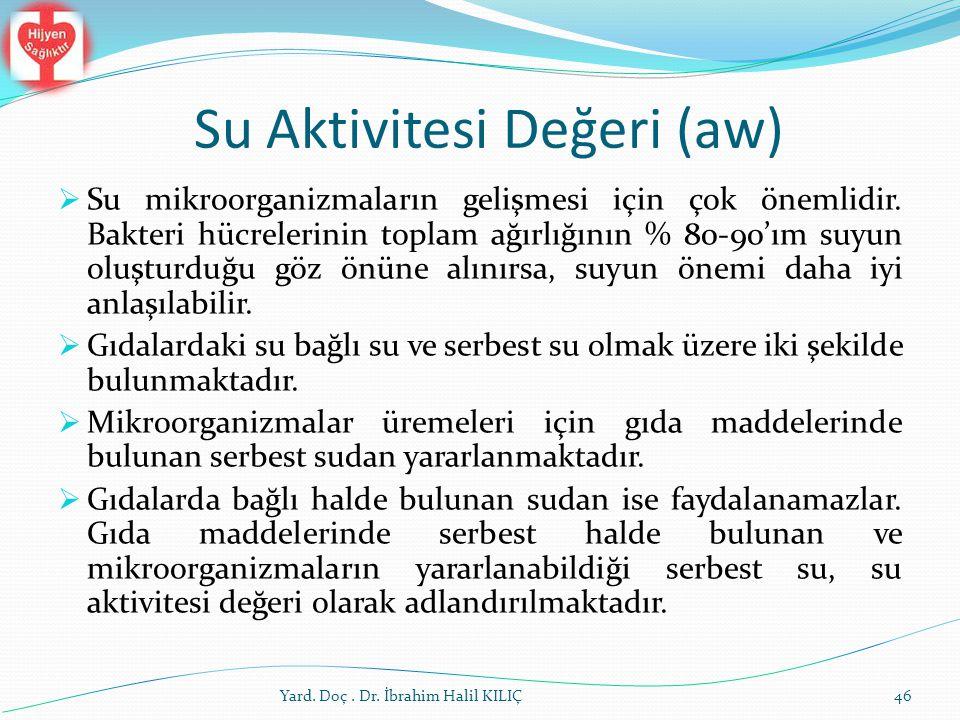 Su Aktivitesi Değeri (aw)