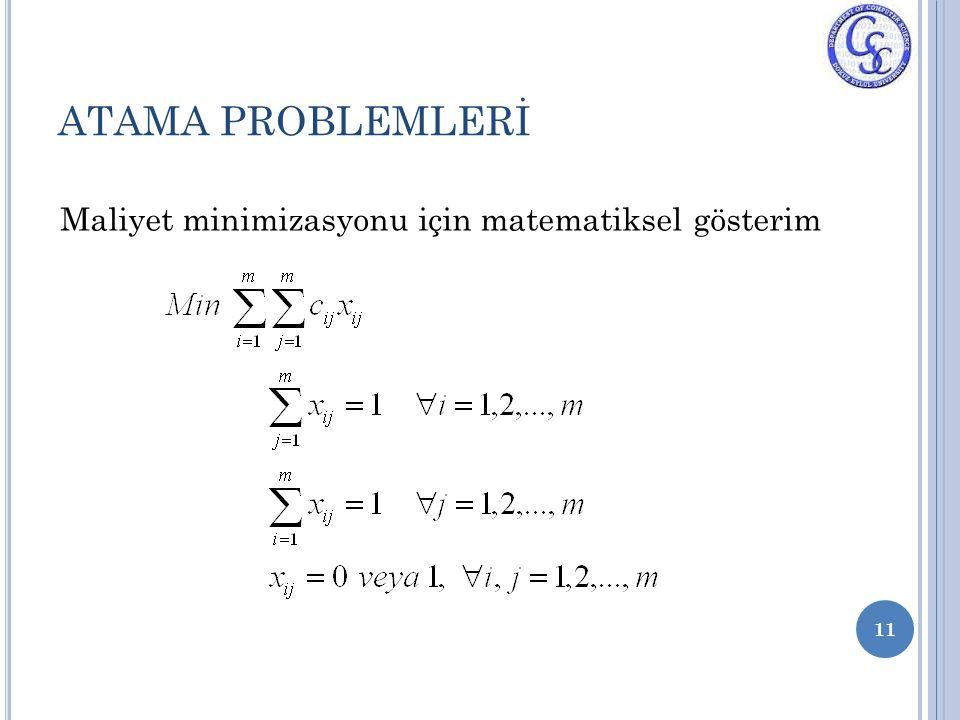 ATAMA PROBLEMLERİ Maliyet minimizasyonu için matematiksel gösterim